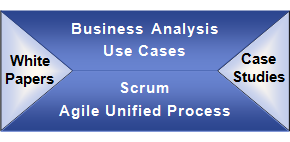 Business analysis, agile UP, writing